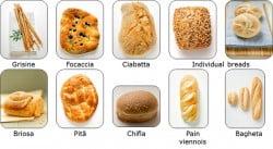 Masina de facut paine