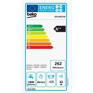 Evaluarea consumului de energie si apa la o masina de spalat vase
