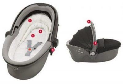 Cum alegi cel mai bun landou pentru bebelusi