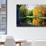 Cum alegi cele mai bune tablouri pentru acasa